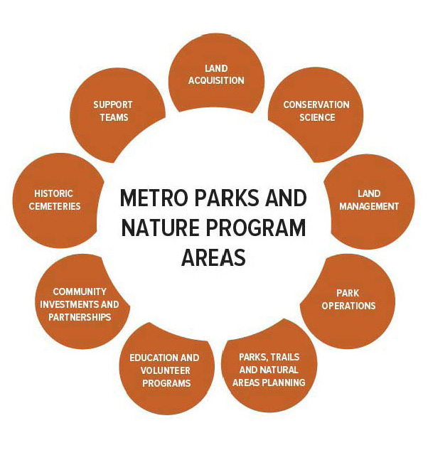 Parks and Nature System Plan 0204161.jpg
