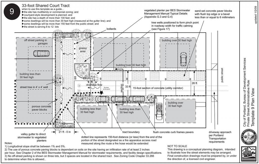 shared courtyard design standards.jpg