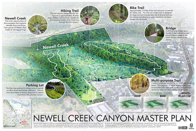 Newell_Creek_Birdseye_annontated.jpg
