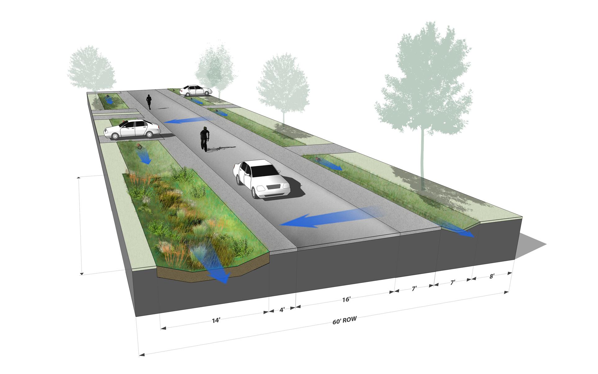 ERrol Heights Stormwater Master Plan
