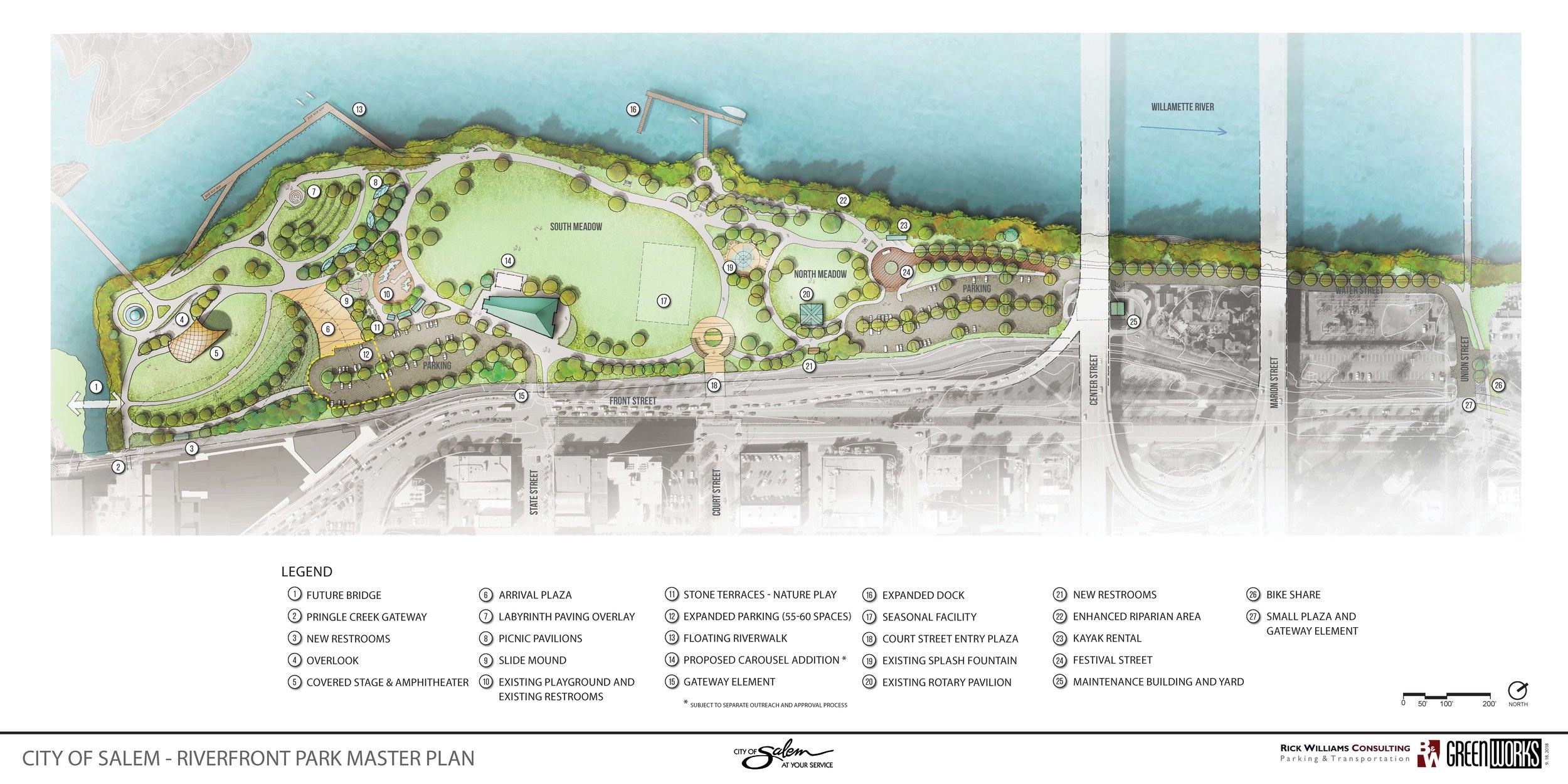 Salem Riverfront Master Plan