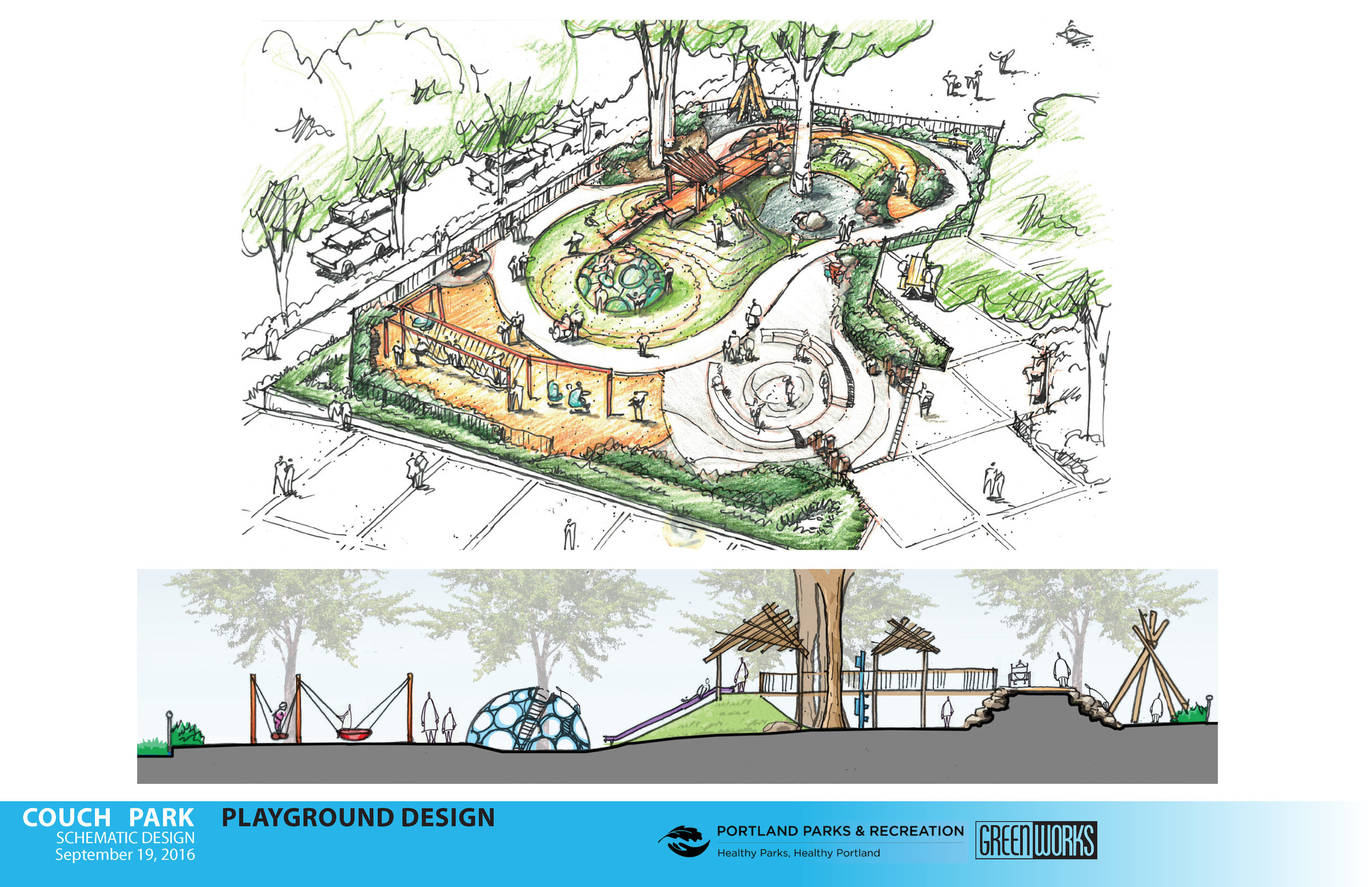 Couch Park Design Sketch Cross-section and Birdseye Views