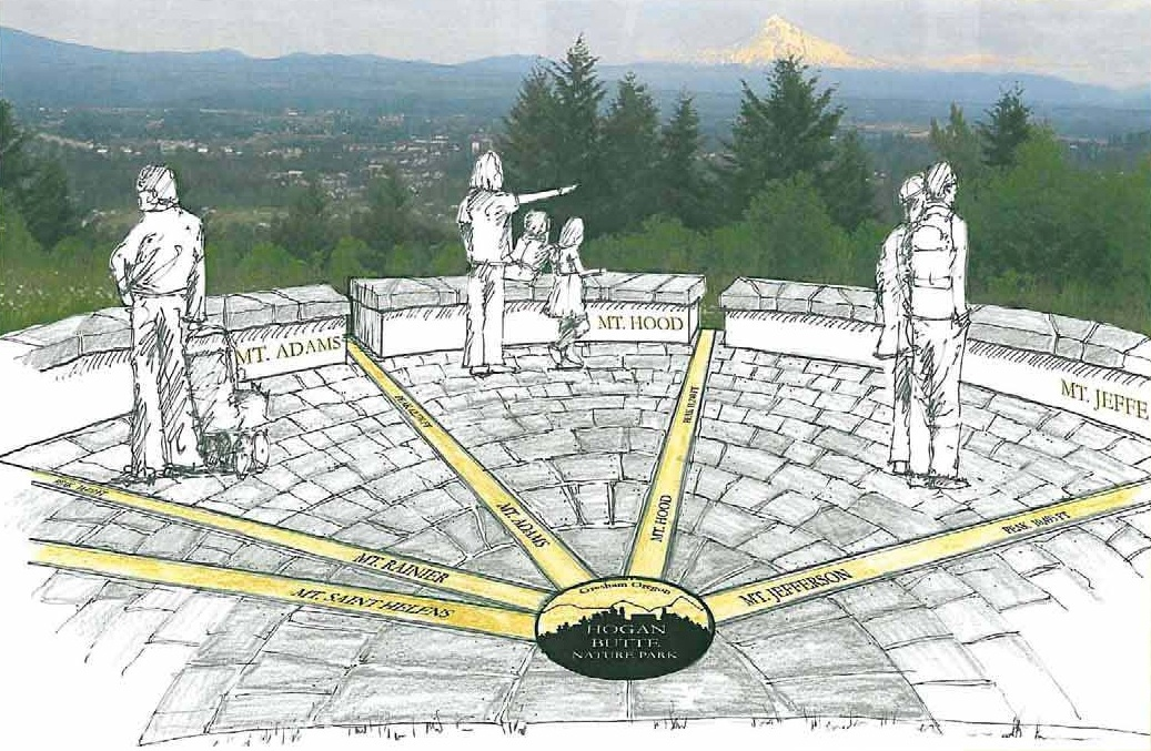 Sketch of people standing on viewpoint with lines pointing to cascade volcanoes in distance