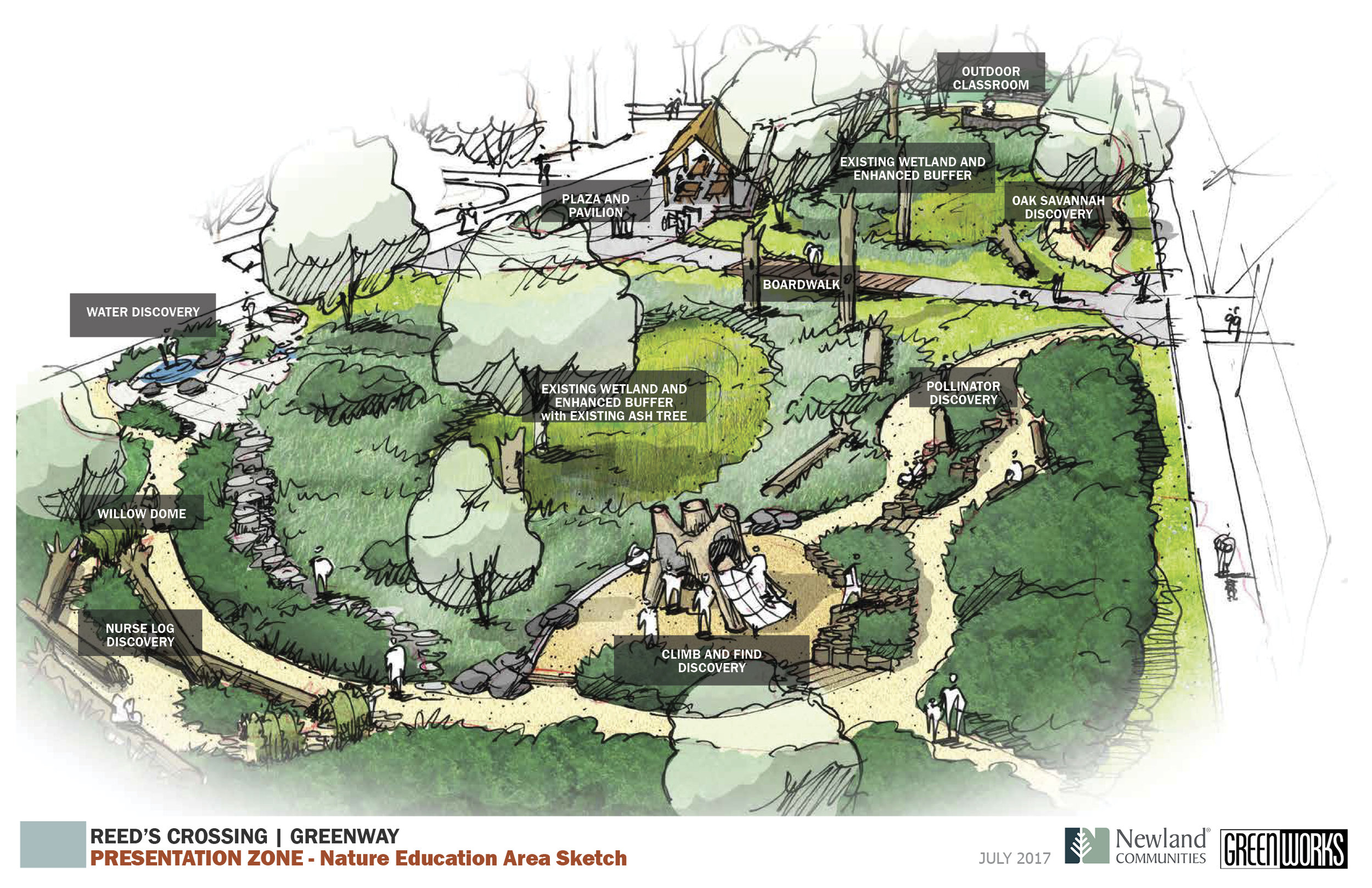 computer sketch of conceptual visualization of greenway