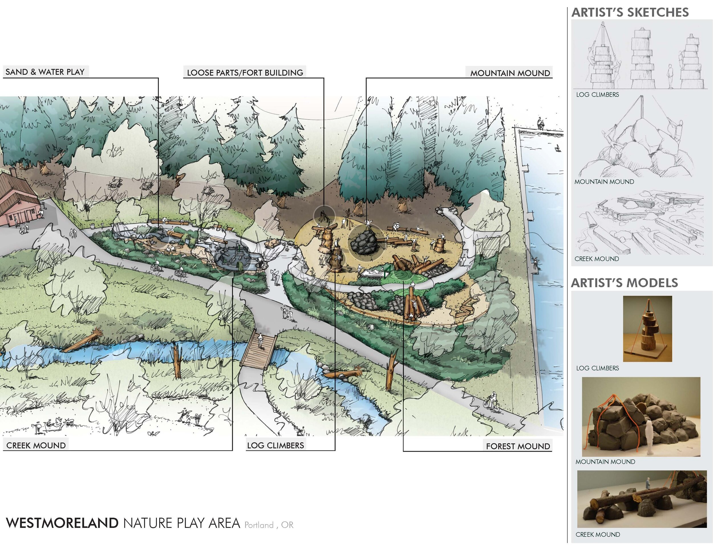 illustration of westmoreland park with labels showing features