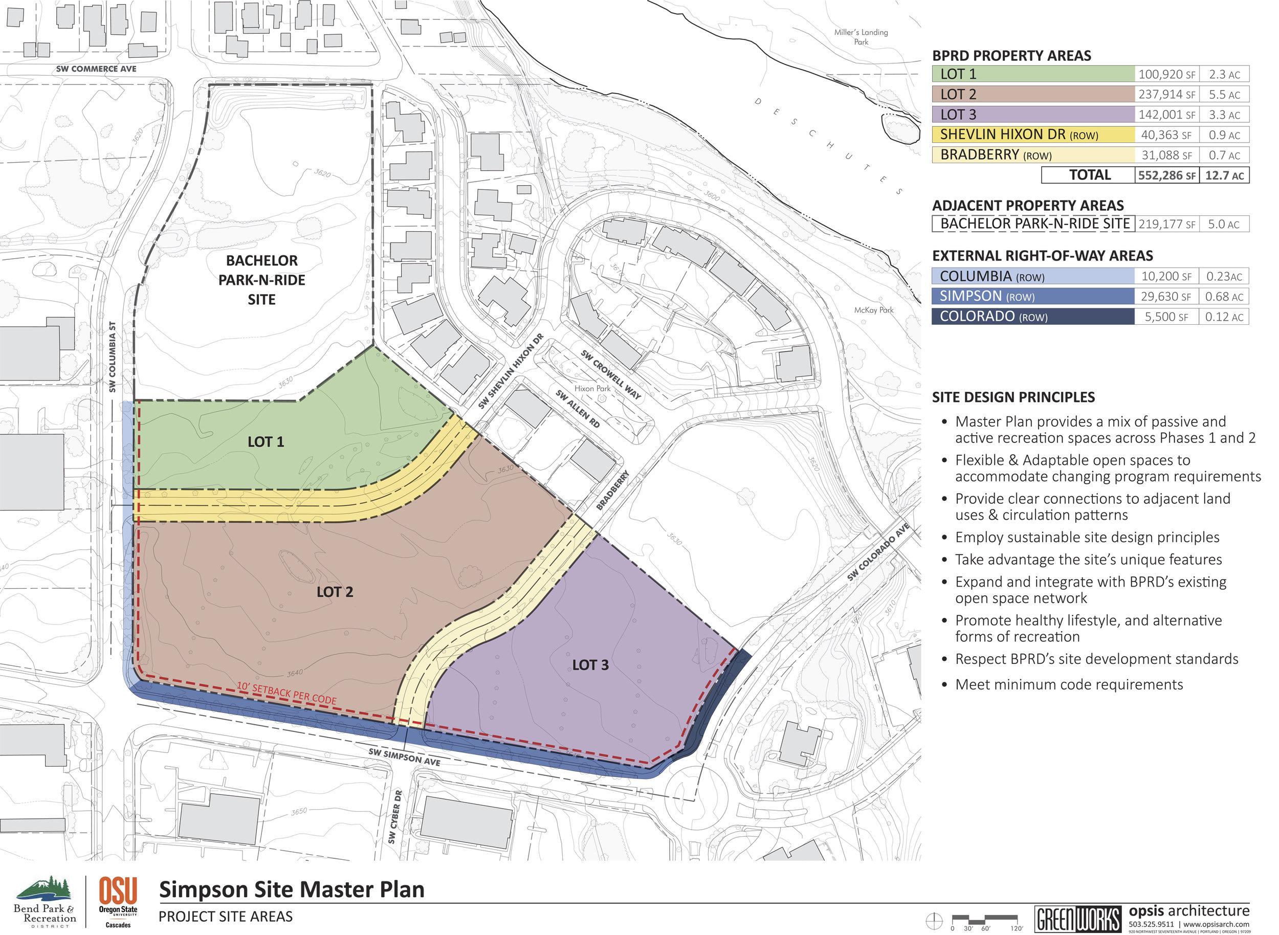 SimpsonSite_Master-Plan_Site_Areas.jpg
