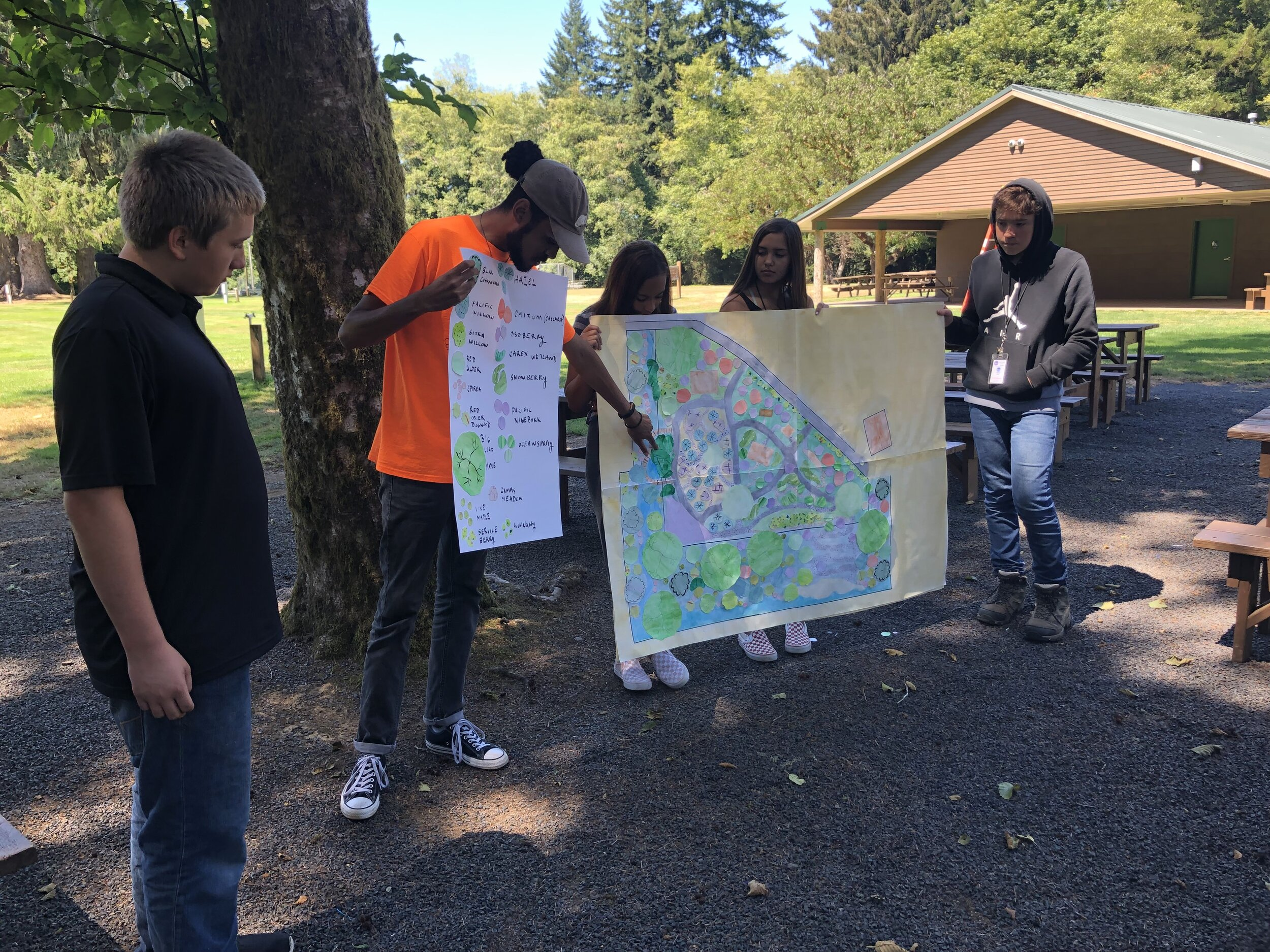 final_presentation_team_Confederated_Tribes_Siletz_Youth.jpg