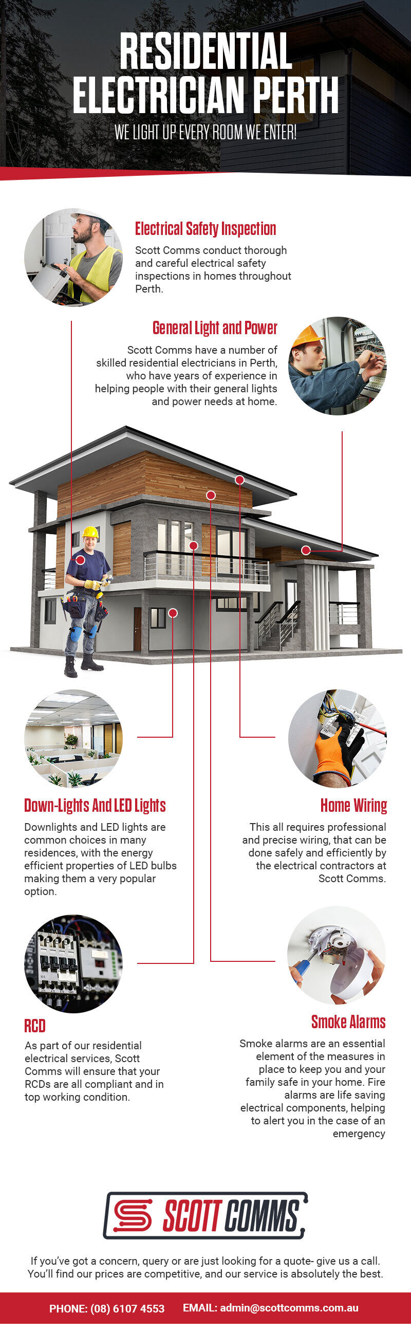residential electricians Perth Infographic