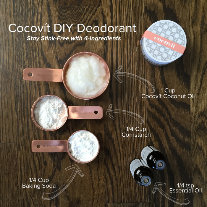 How to Make Your Own Cocovit Deodorant