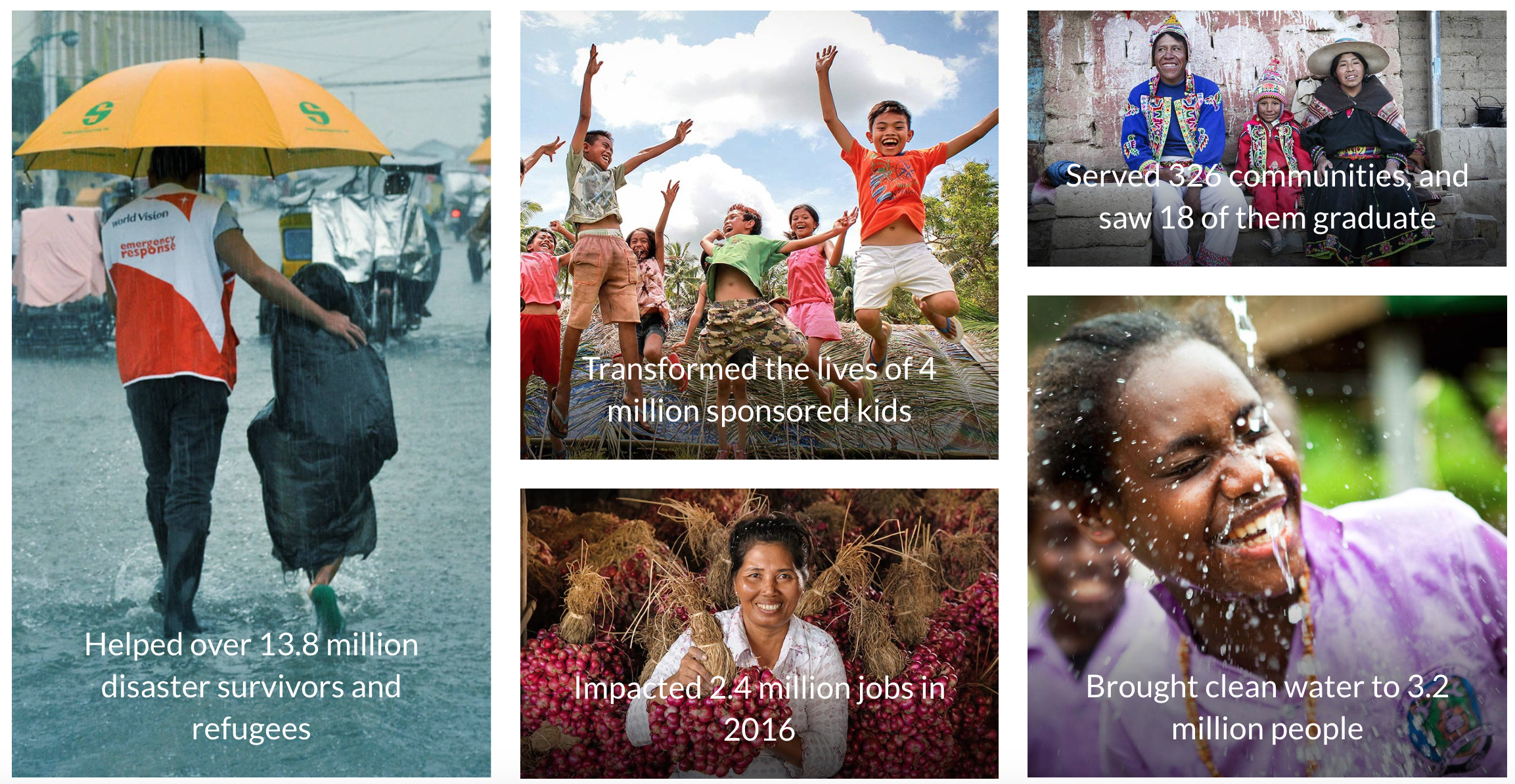 Some of the work  World Vision  was able to accomplish in 2017 from donations around the globe.