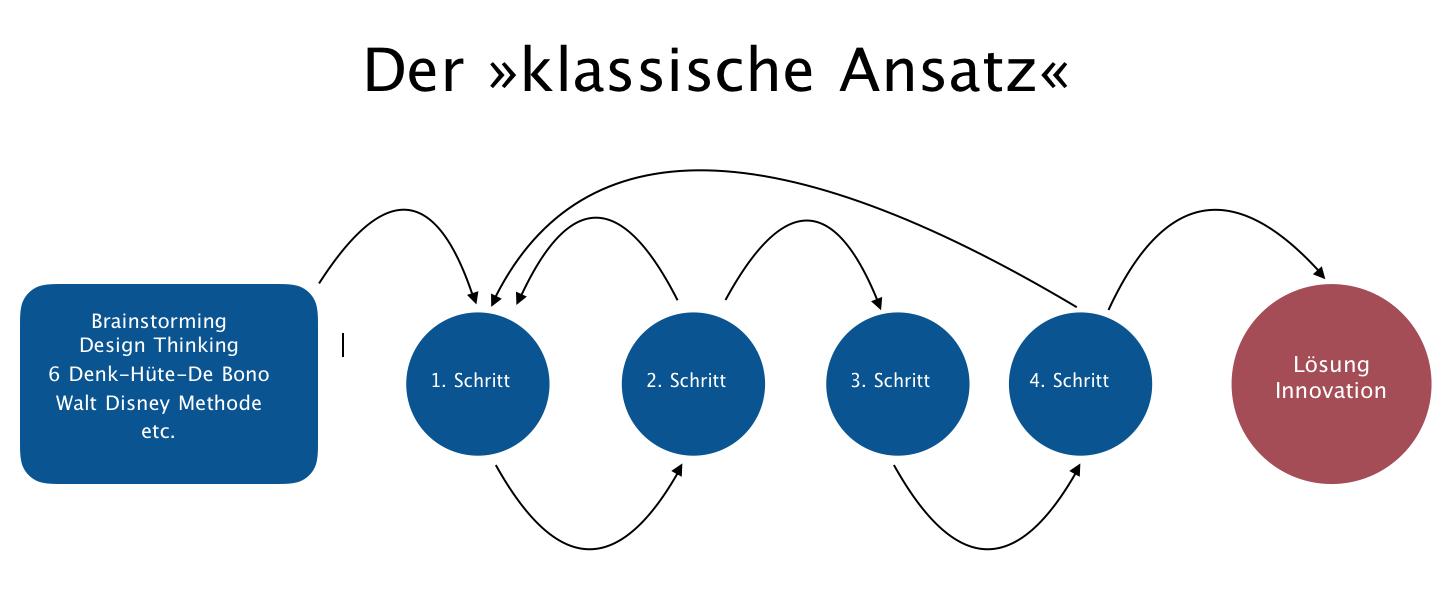 2019 Der klassische Ansatz Screenshot.png