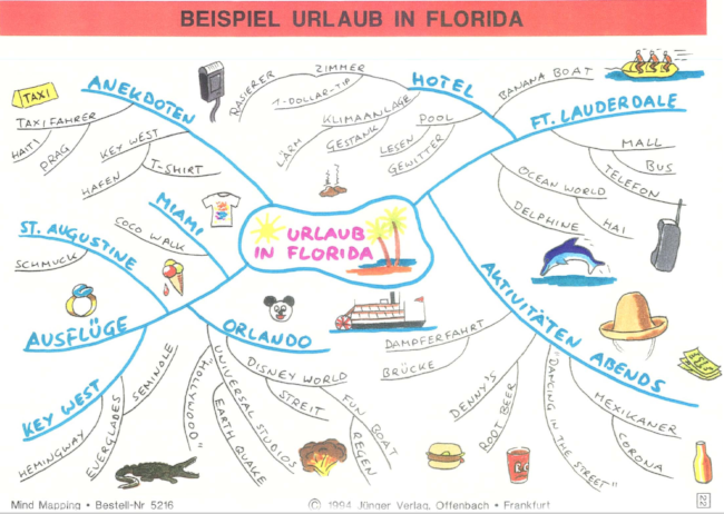 Mind+Mapping+Florida.png