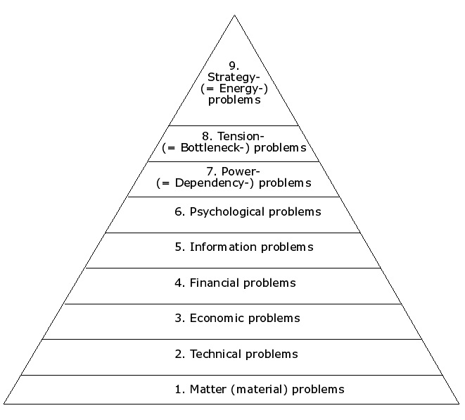 Pyramide - engl..jpg