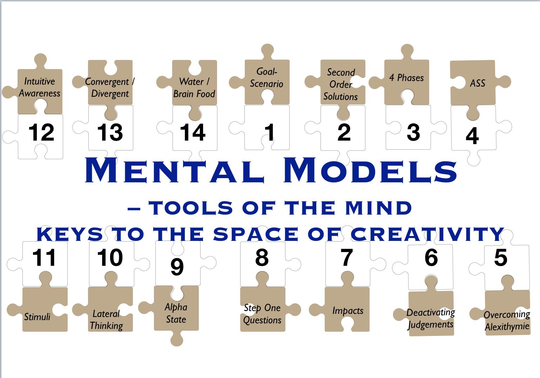 Mental Models Scree.png