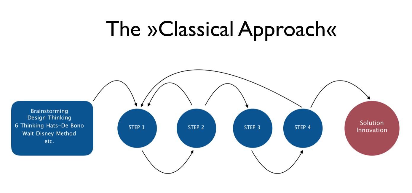 2019 E Classical Approach Screen sho.png