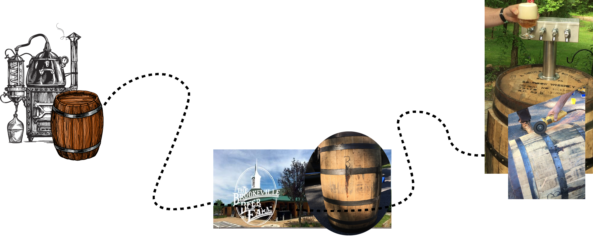 Whiskey Barrel History