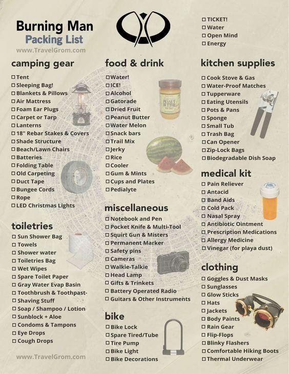 TRAVELGROM's BM Packing List