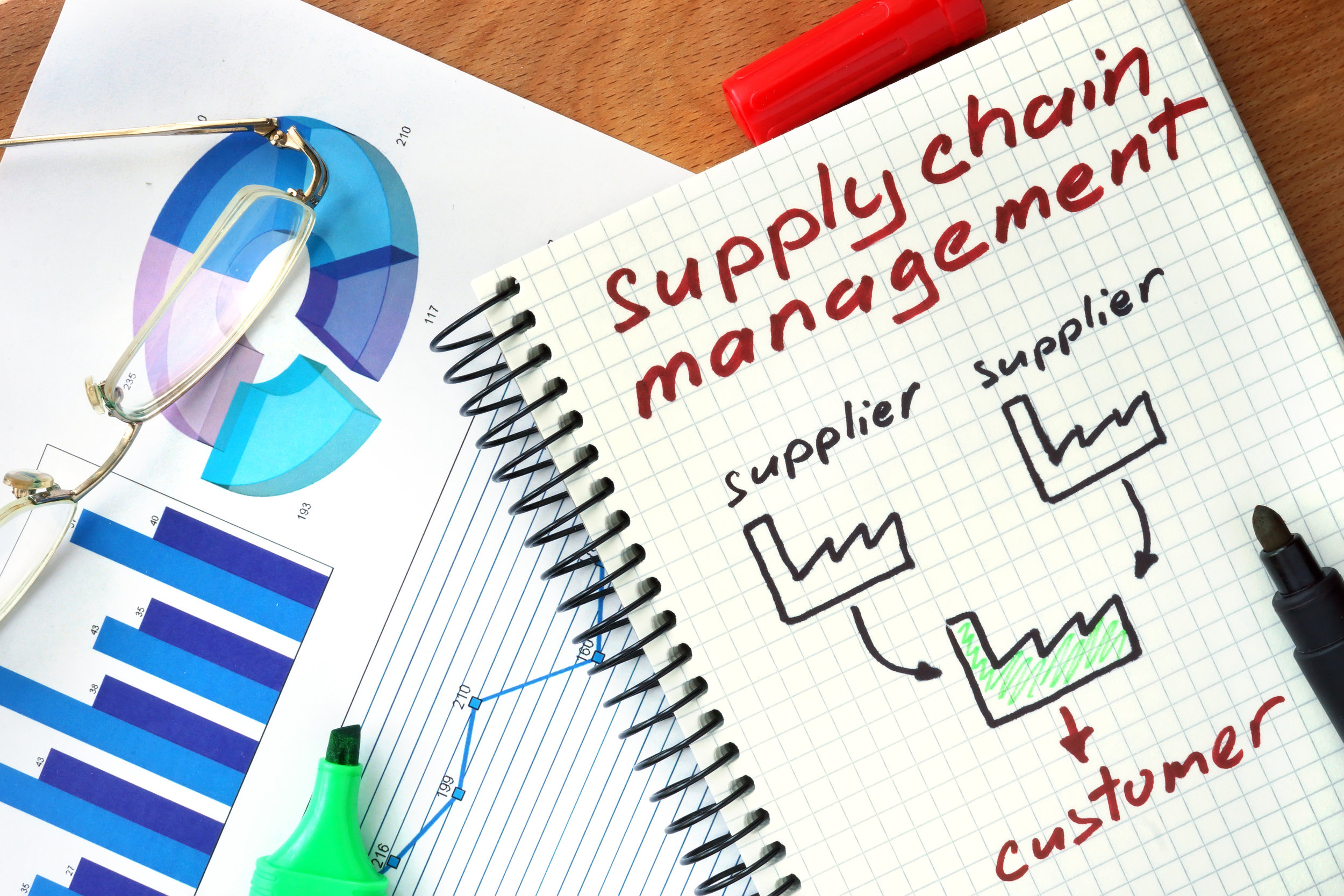 Small Company Supply Chain: T&L Benefits