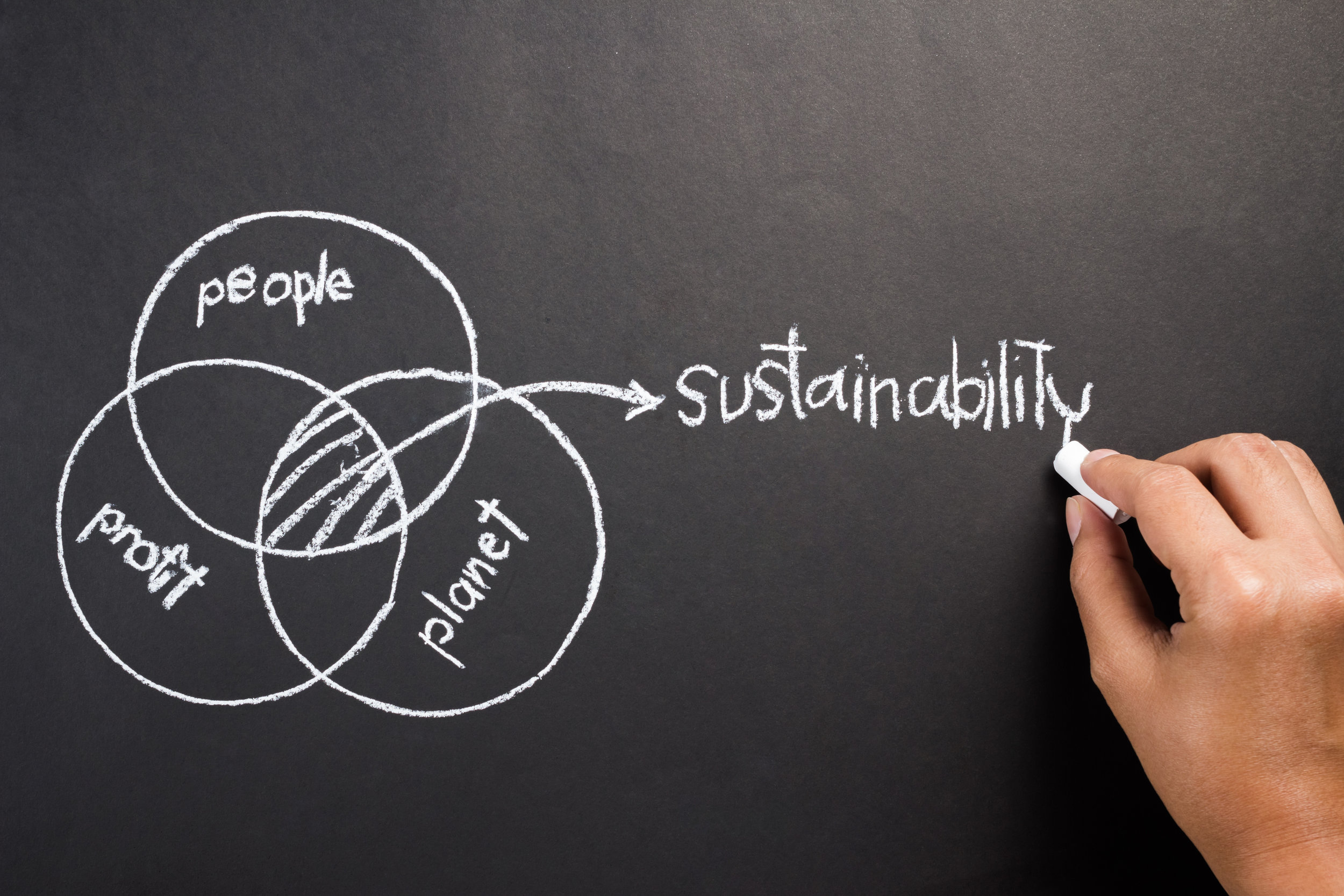 Los Angeles Fulfillment Services: Making Your Supply Chain Sustainable
