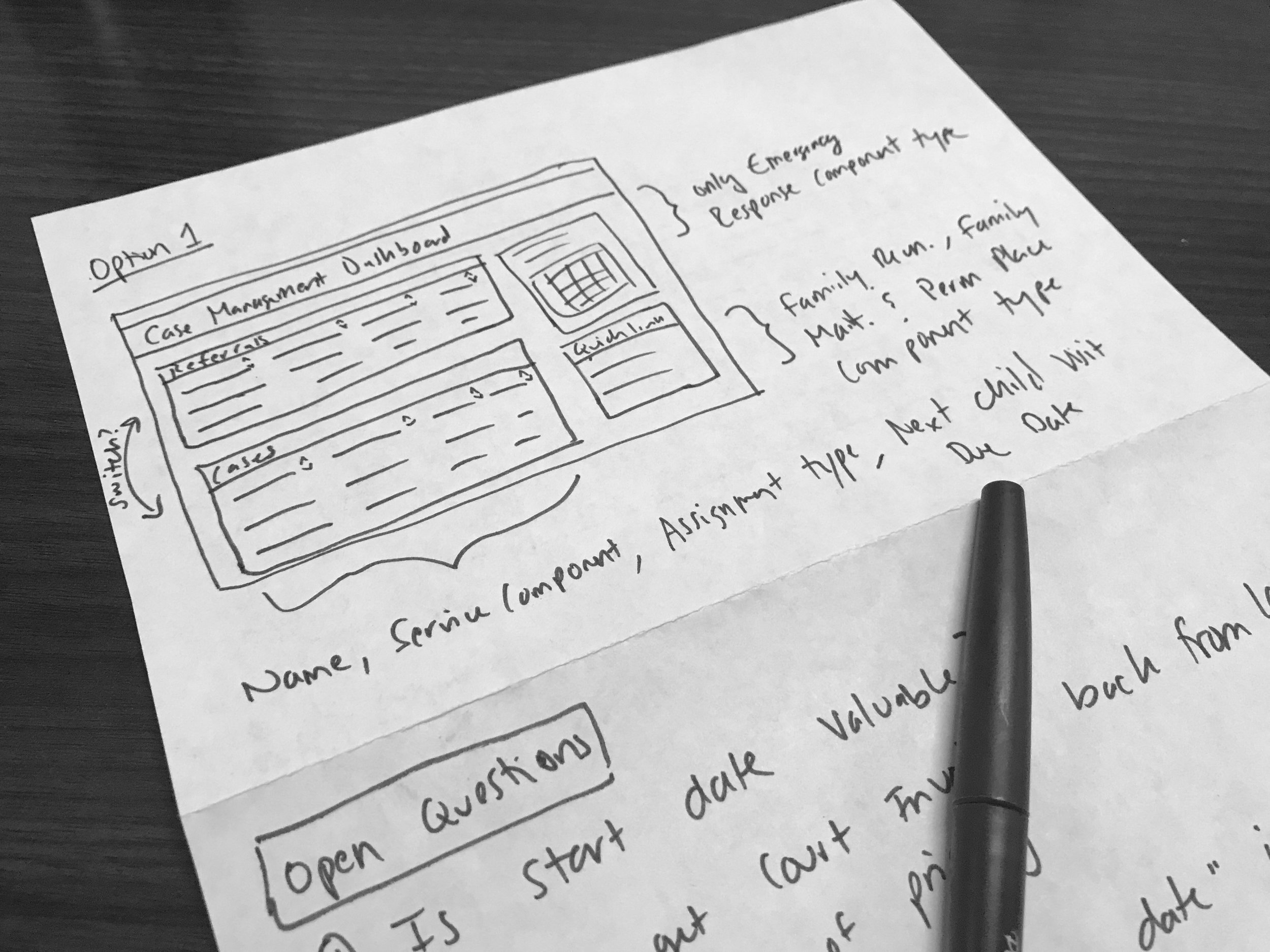 Wireframe Sketches | Based on Co-Design Workshop