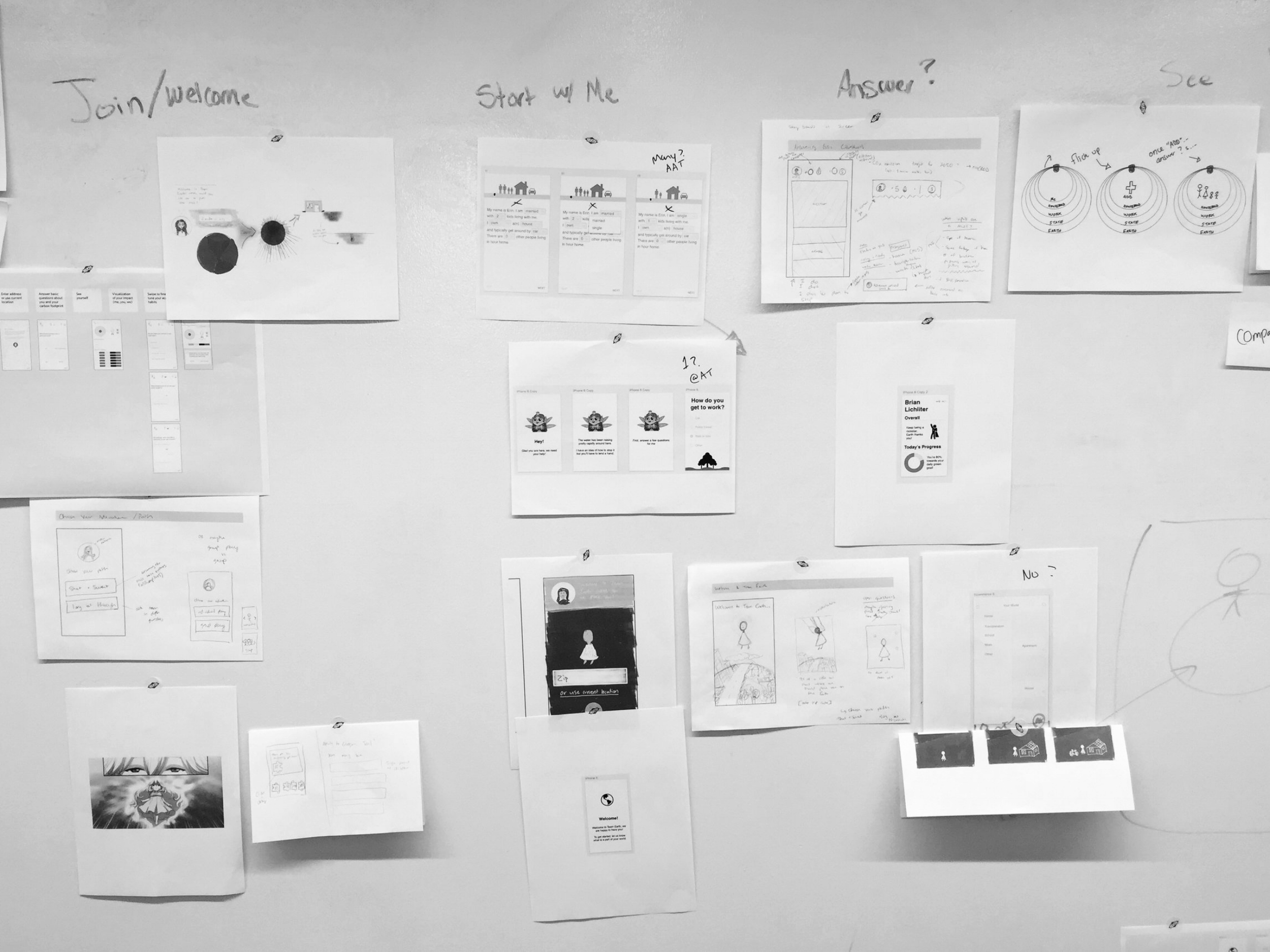 Ideation Mapping