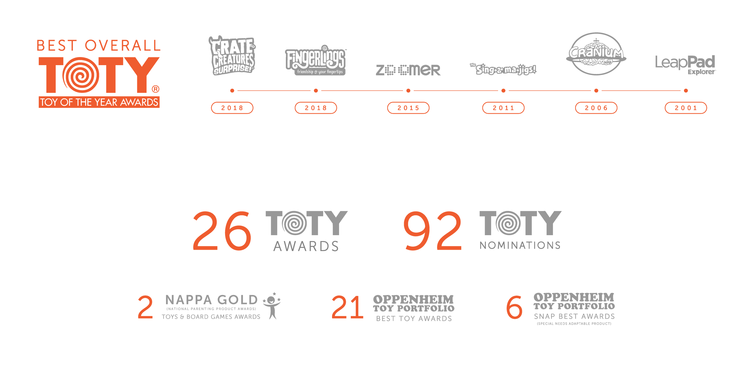 CreativityWebsite_Awards_v02a.png