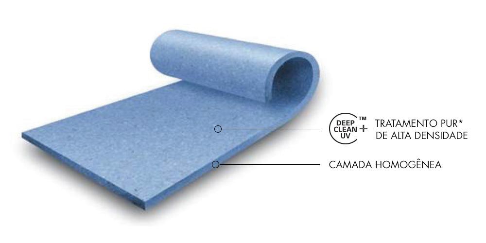 Camada Easy clean PUR   • Previne contaminações e facilita a manutenção  • O tratamento Easy Clean UV™ previne que as contaminações externas penetrem na superfície e facilita a manutenção e a limpeza.
