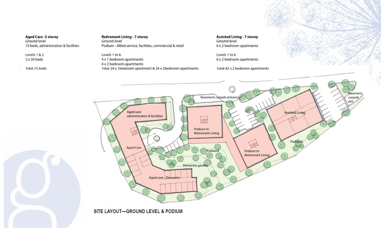 Everton Park Mixed Use Concept.JPG