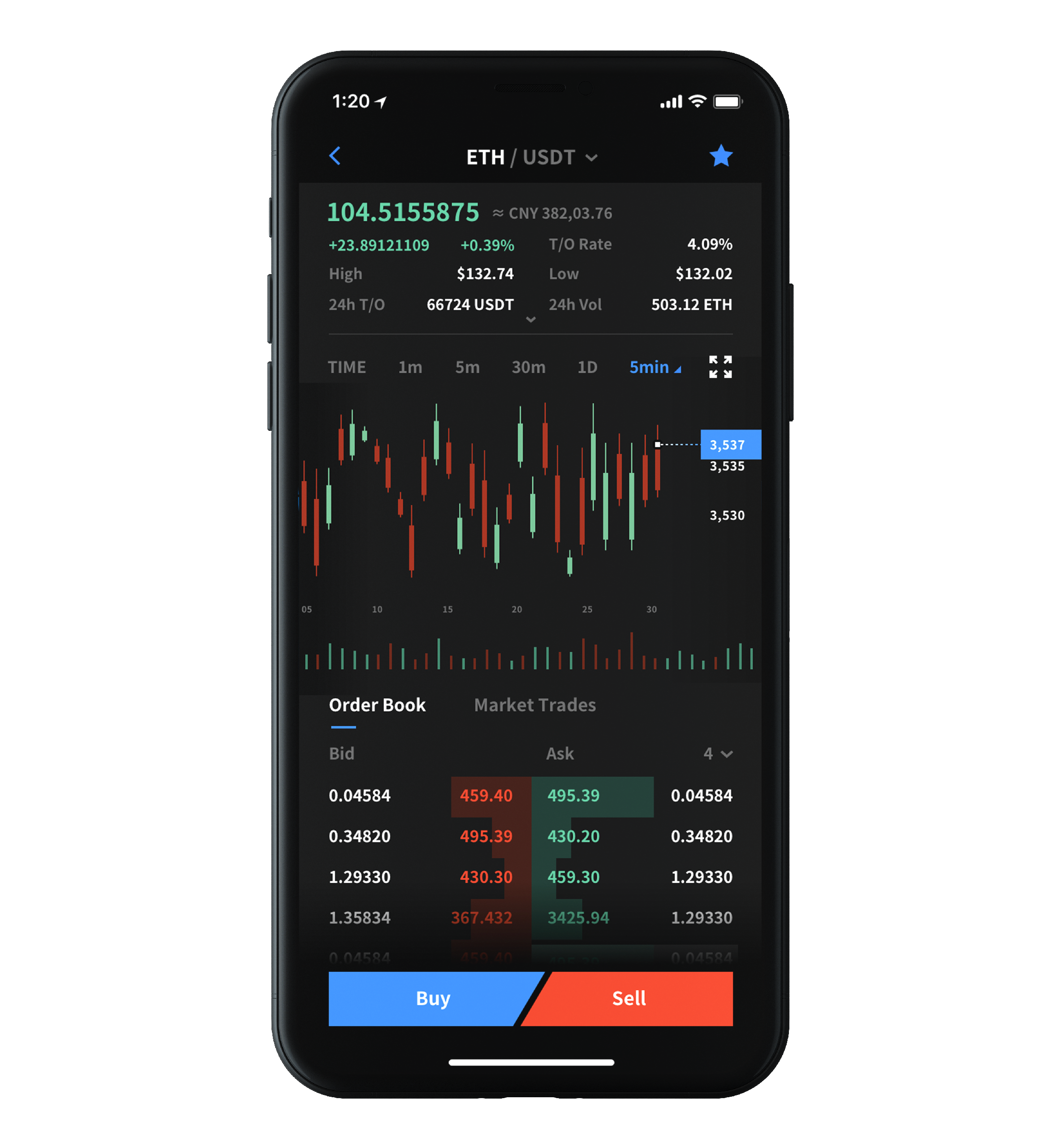 AAX Atom Asset Exchange