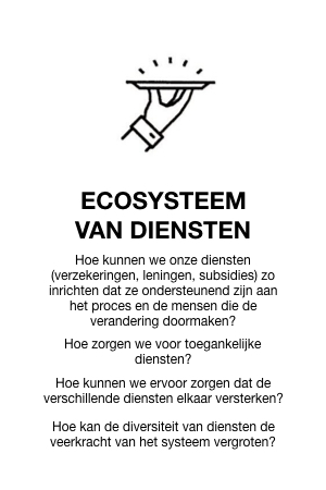 Kaartjes_Ecosysteem.010.jpeg