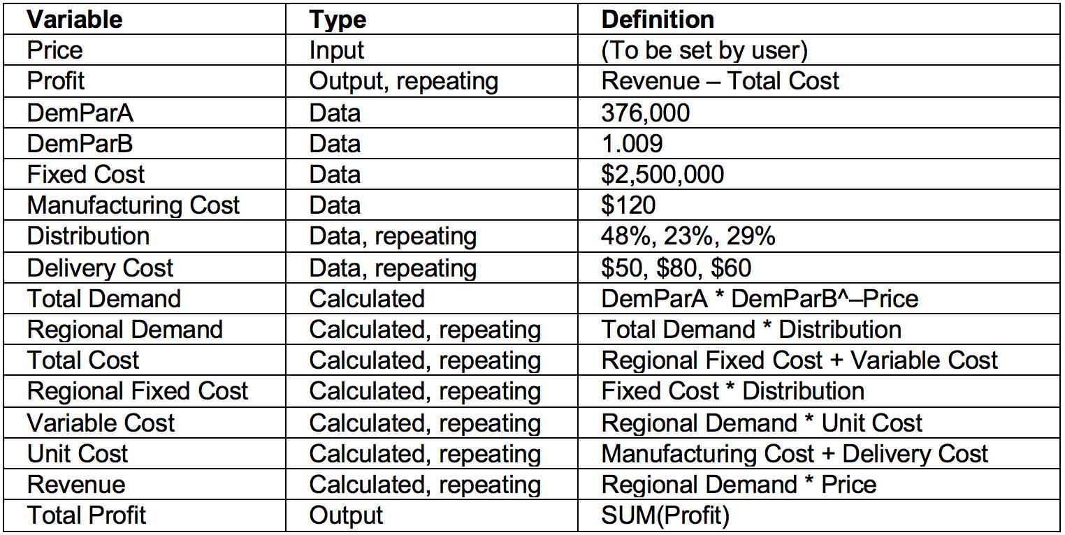 Example of the corresponding Formula List