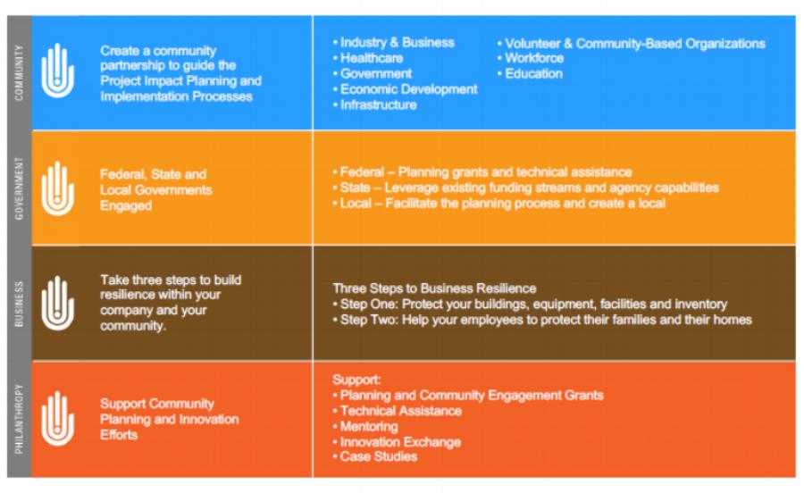 partner opportunities.png