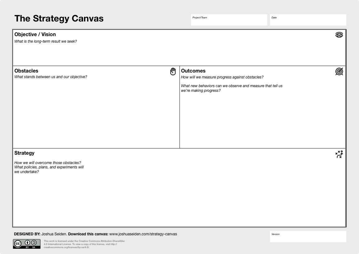 Strategy Canvas.png