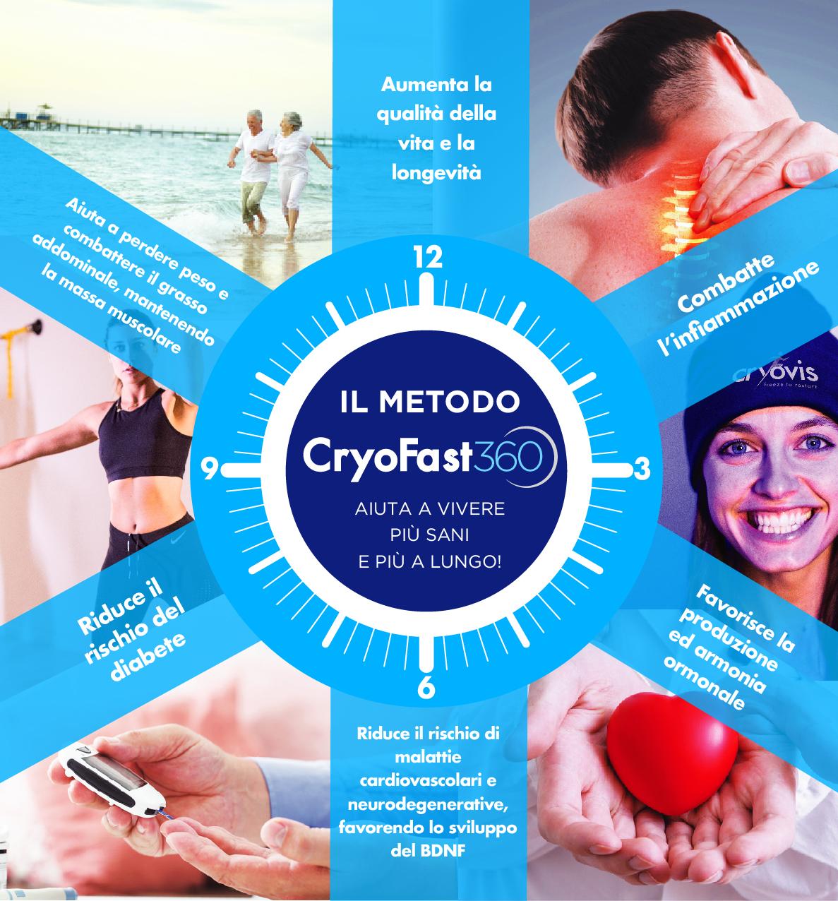 Infografica Cryofast-01.jpg