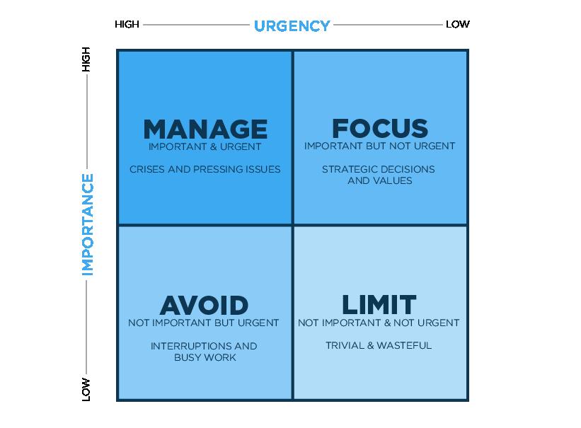 Blog-Graphic-1_decision-matrix-1.png