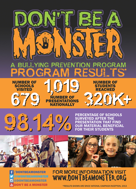 Don't Be A Monster: A Bullying Prevention Program