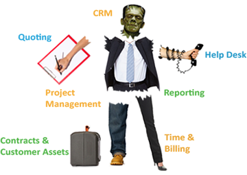 source: http://promys.com/five-ways-your-frankensteined-business-software-is-hurting-your-business/