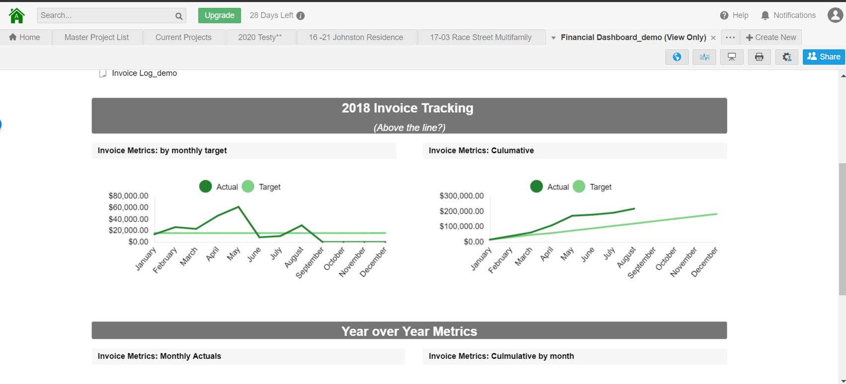 Charts graphs 2.png