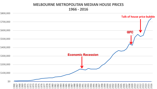 Median House Prices.png
