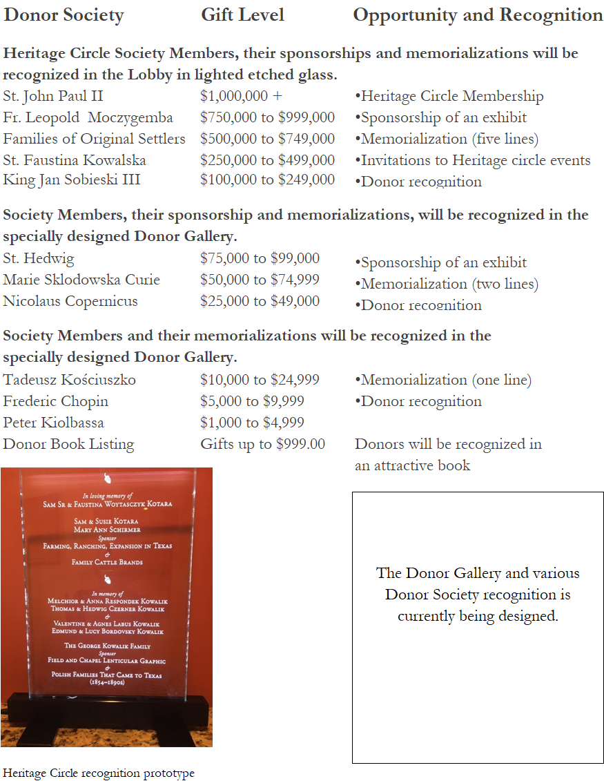 Donor Society chart as image IMPT.png