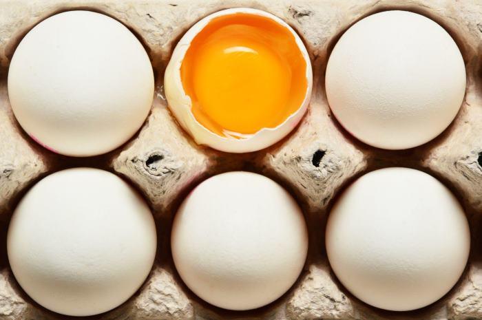 Анализ аллергии на яичный белок