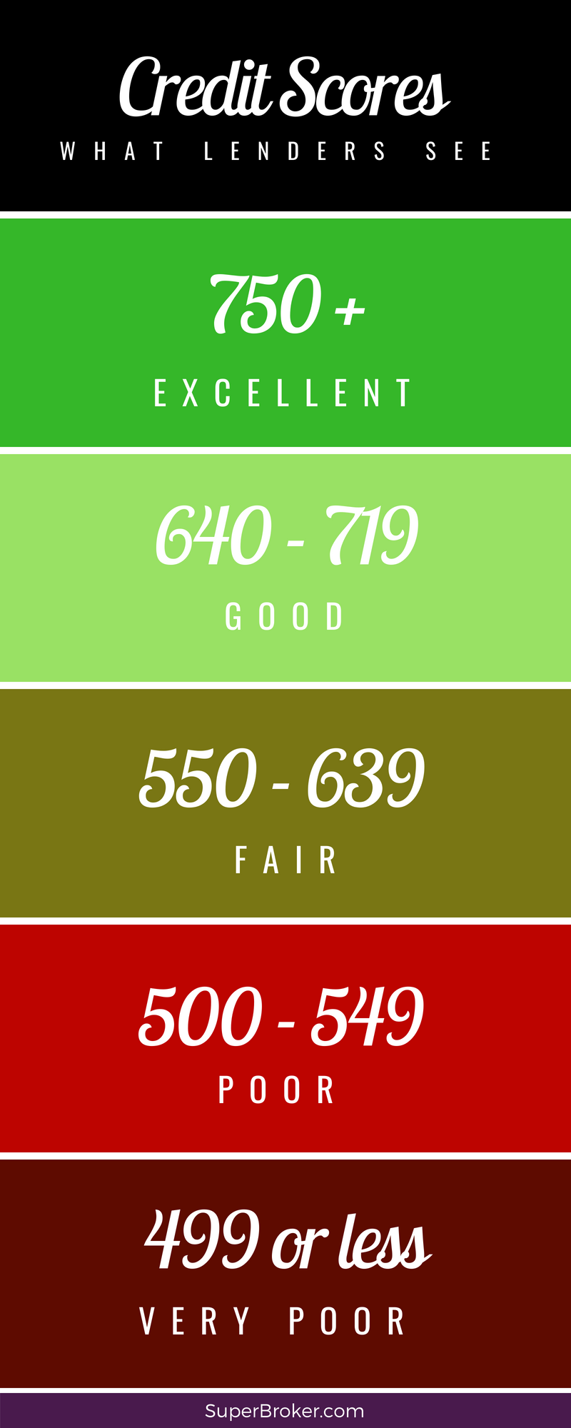 Credit Scores to Buy a House - Before You House Hunt.png
