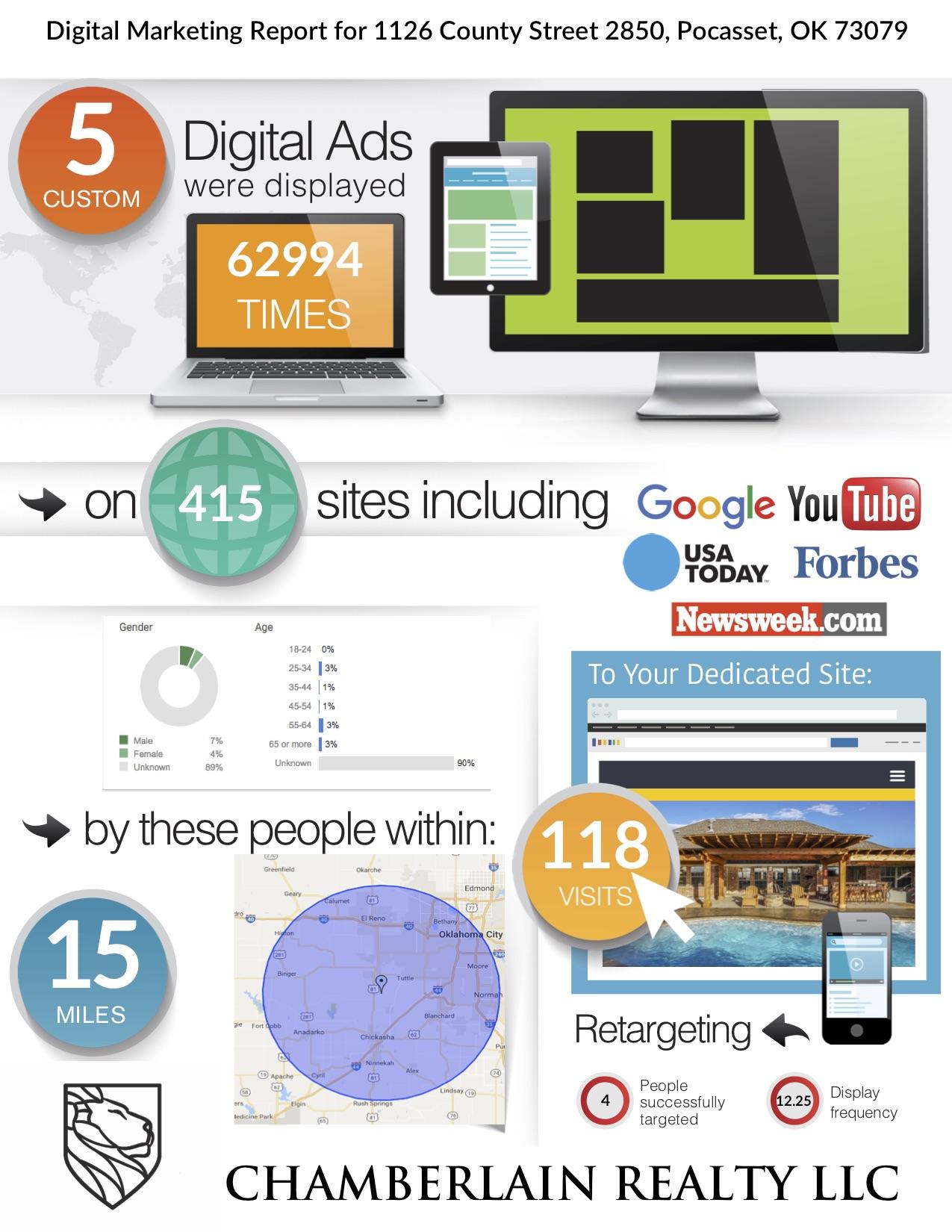 Google Ads Results 2.jpg