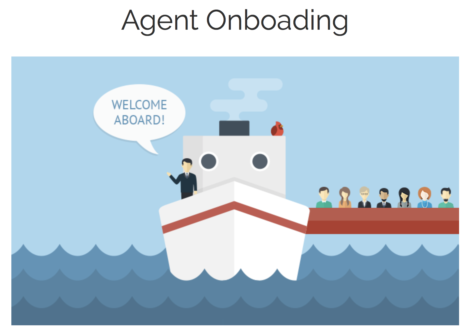 Agent Onboarding Training Site - Refresh yourself on all the tools and technology here.