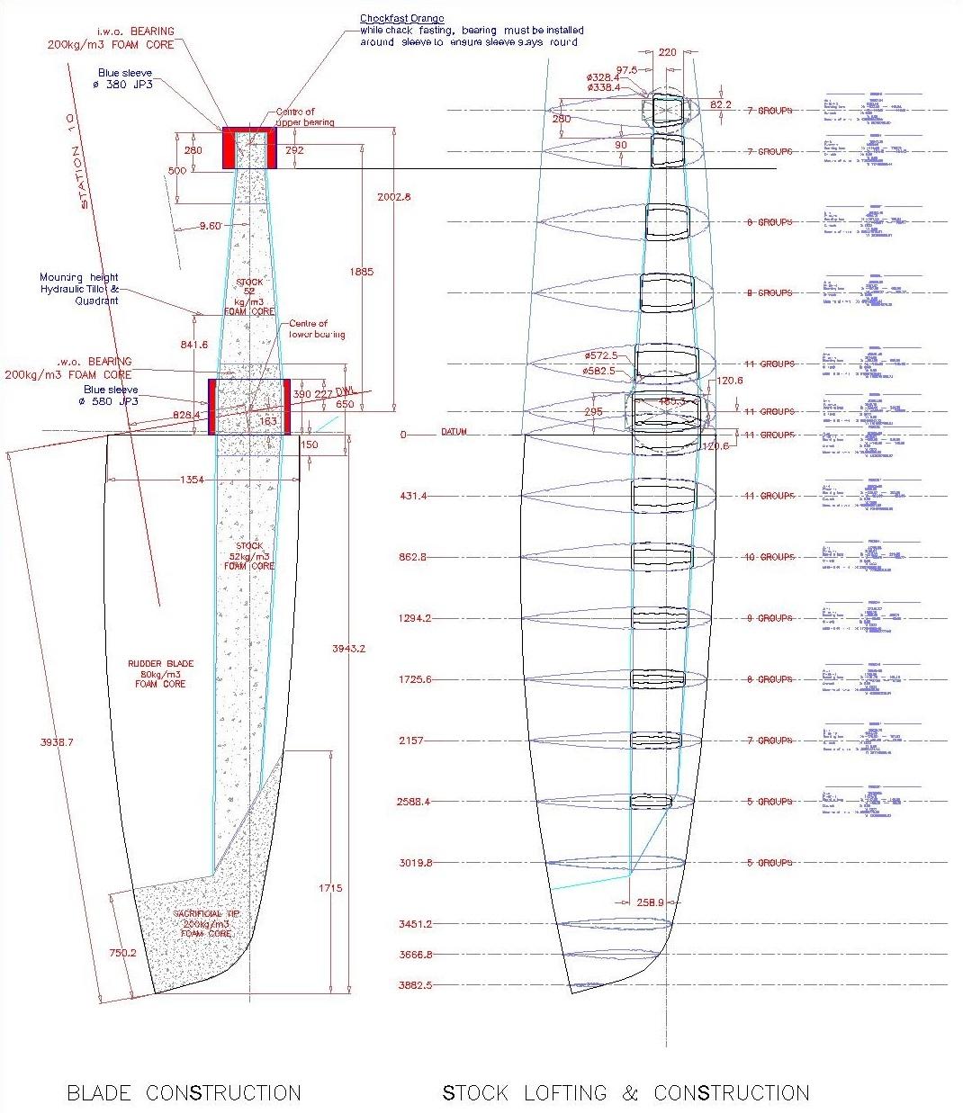 Rudders & Stocks — GMT Composites