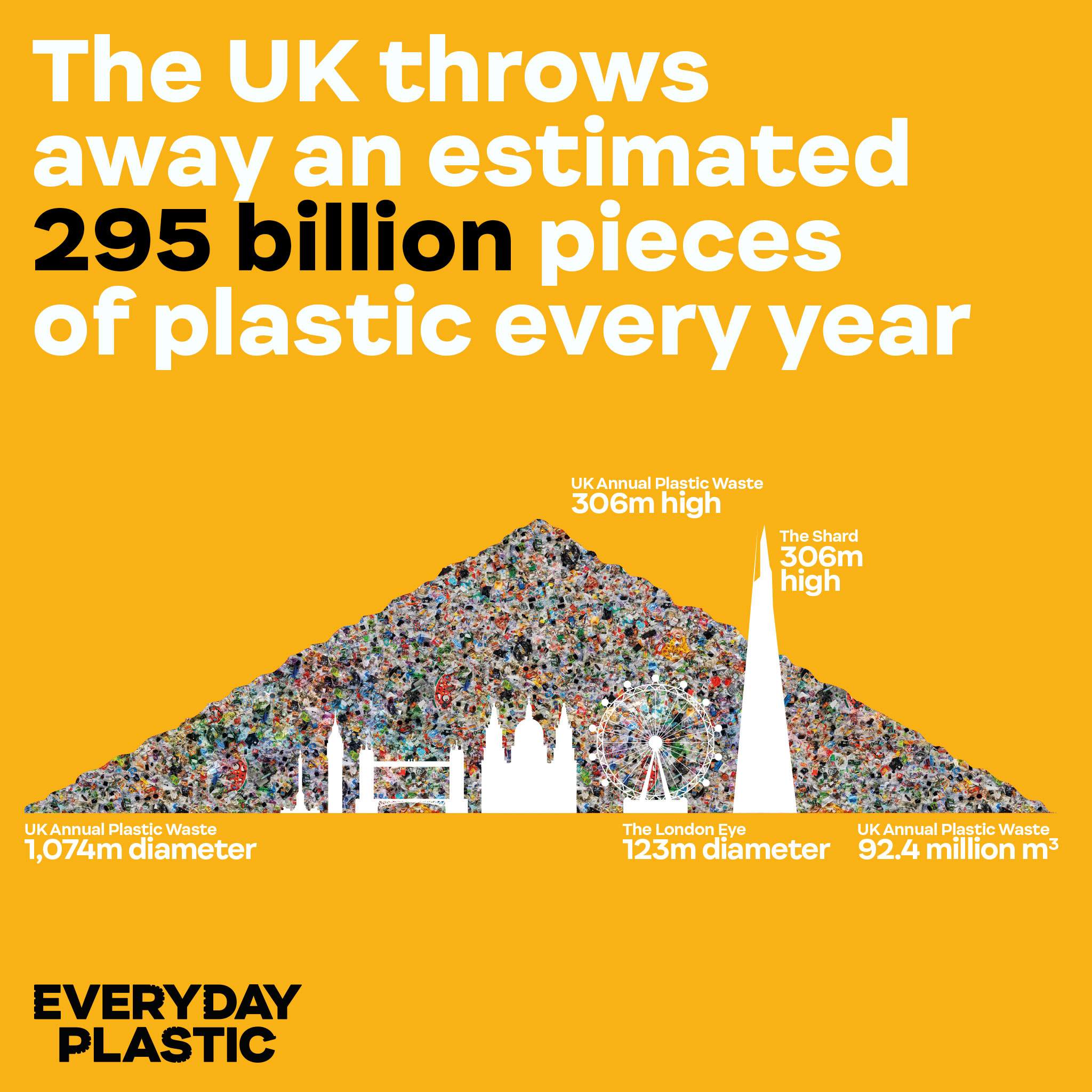 4. The UK throws away an estimated 295 billion pieces of plastic every year. © Everyday Plastic 2018. Designed by Leap.jpg