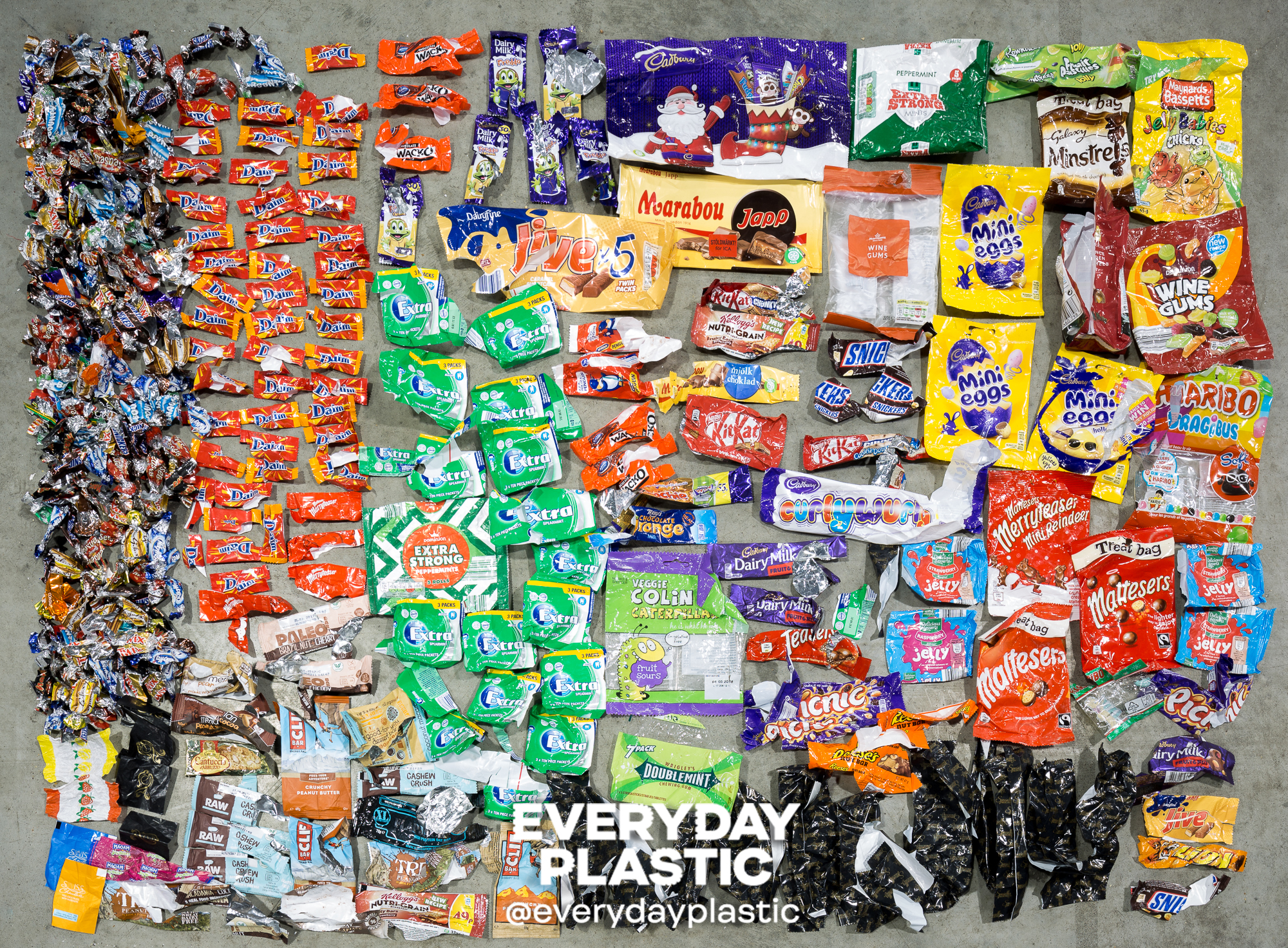 2. Confectionery [Credit line] Photo_ © Ollie Harrop 2018. Image courtesy of Everyday Plastic.jpg