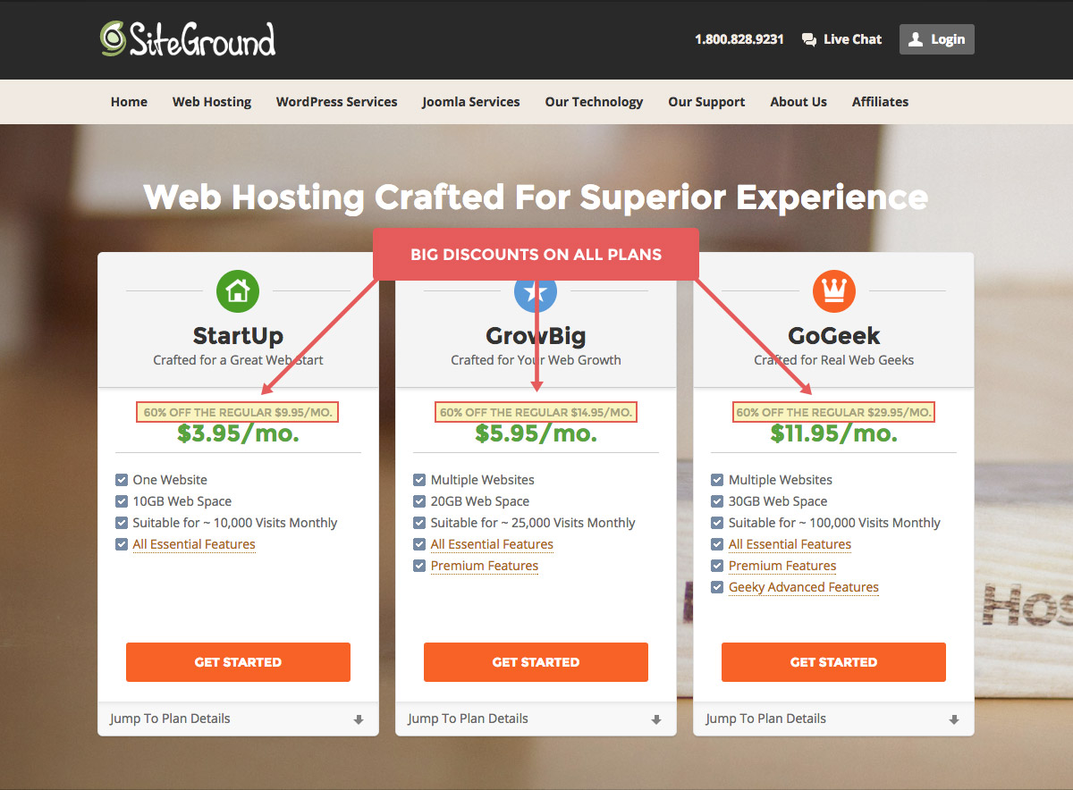 Siteground hosting pricing chart.