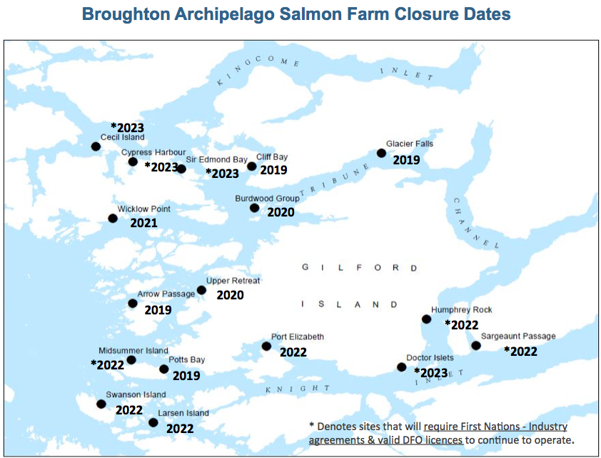 From: www.oursound-oursalmon.org