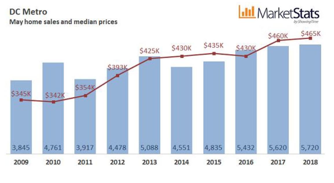 June Housing Market Update Banner.jpg